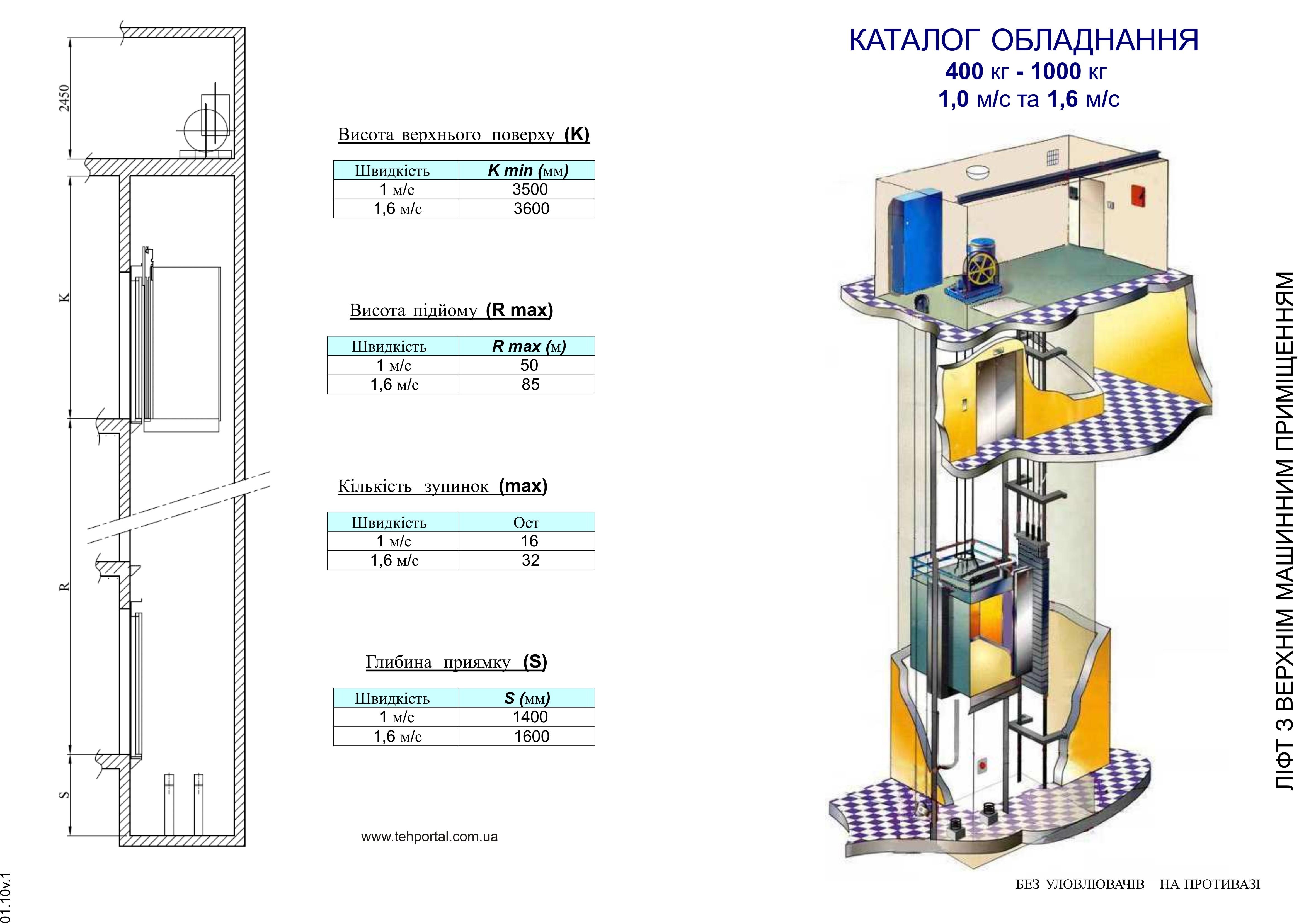 Схемы подключения лифтов отис 726